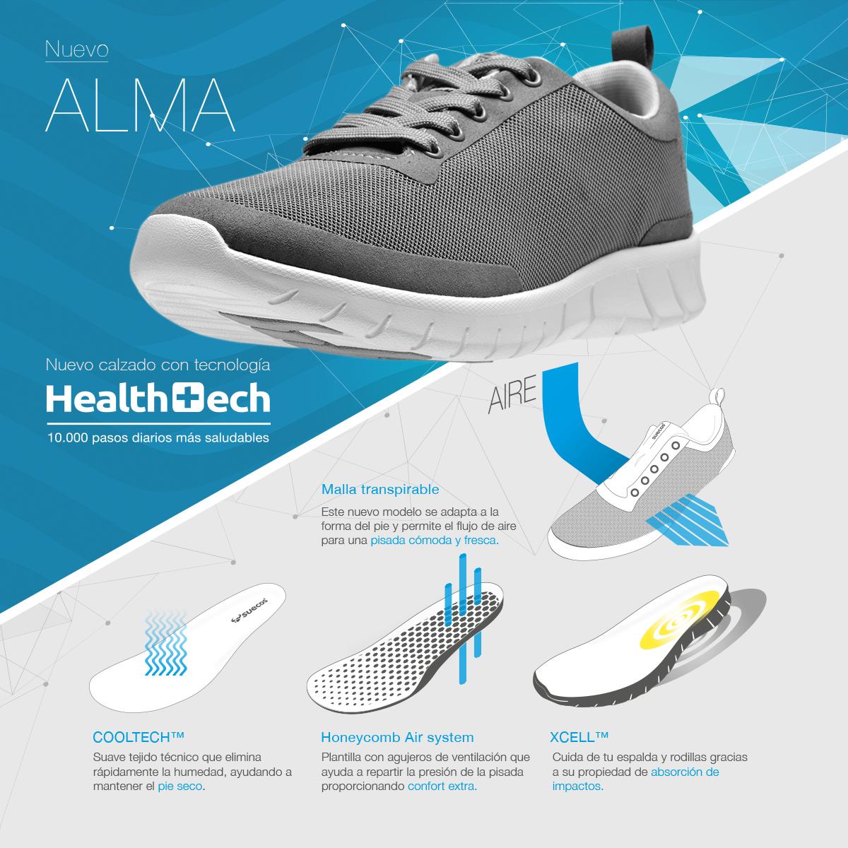 healthtech-alma-suecos